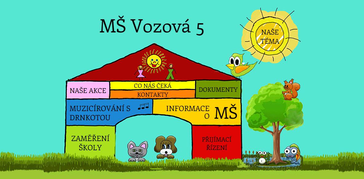 MŠ Vozová sdílí s rodiči plán školy přes Google kalendář