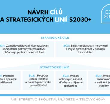 Připomínky ke Strategii 2030+